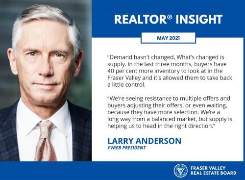 May 2021 Real Estate Stats