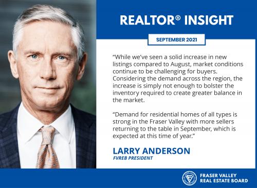 September 2021 Real Estate Stats